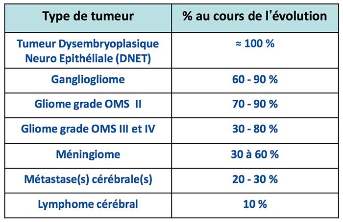 neuroepilepsie1