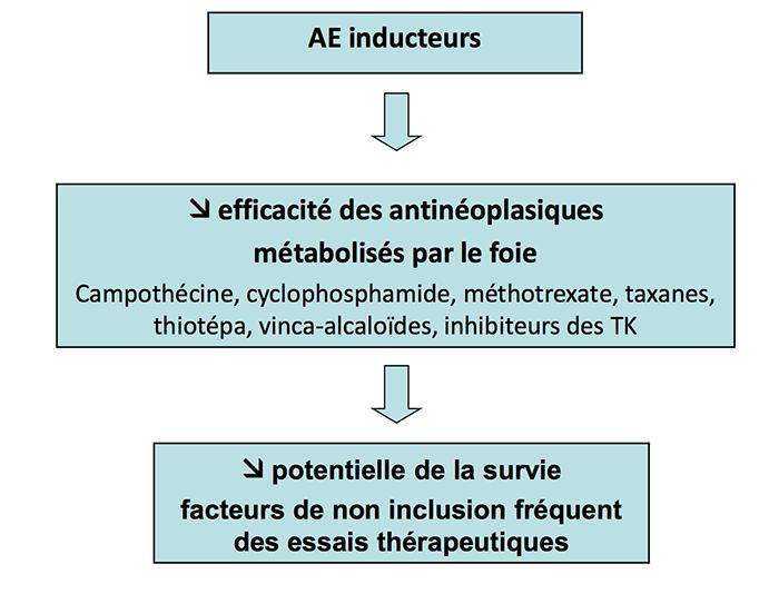 neuroepilepsie4