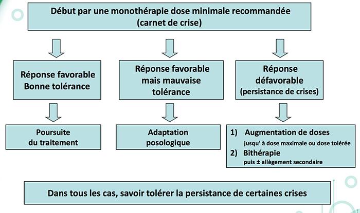 neuroepilepsie5