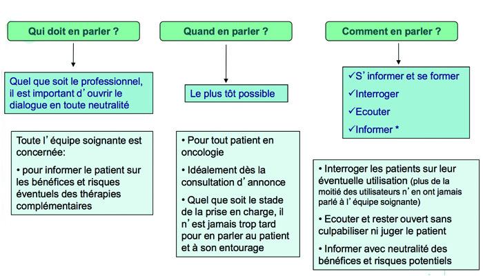 informer,patient, entourage