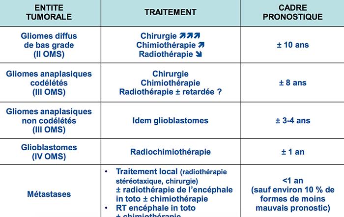 neurologique1
