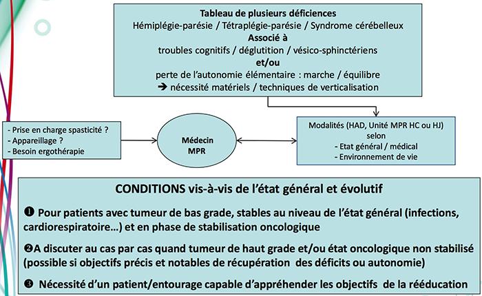 neurologique8