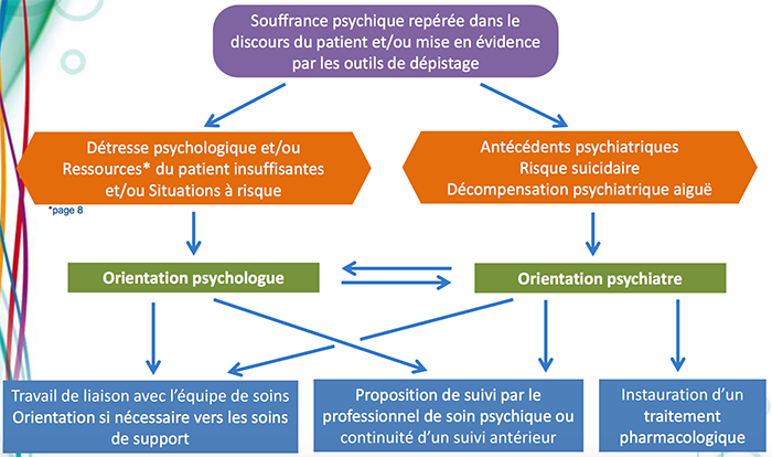 orientationpsychologique