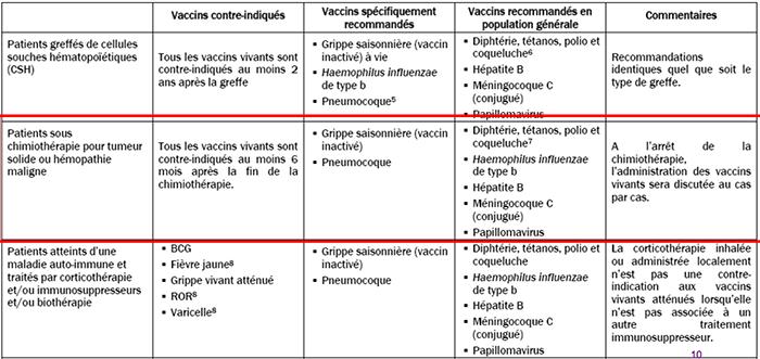 vacccination