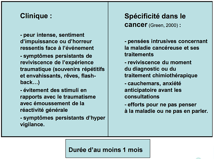 cliniquespecifiquecancer