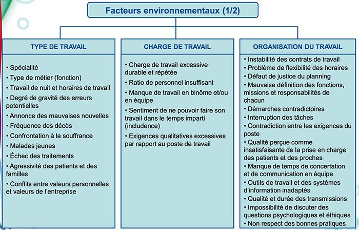 facteursenvironnementaux
