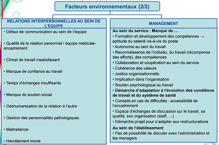 facteursenvironnementaux2