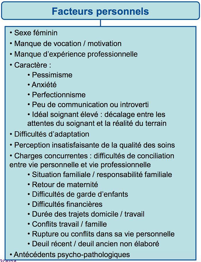 facteurspersonnels