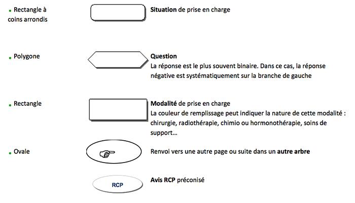 charte_referentiel