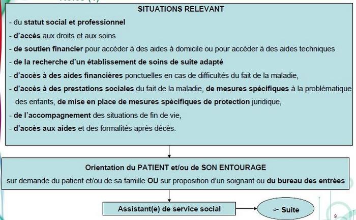 Assistantes-de-service-social-et-soins-de-support-roles 1