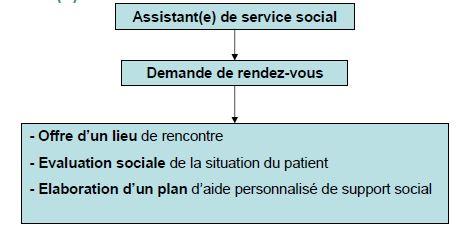 Assistantes-de-service-social-et-soins-de-support-roles 2